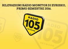 Lo Zoo di 105 e Tutto Esaurito si confermano i programmi più ascoltati!