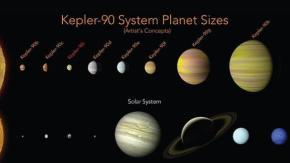 Nello spazio c'è un altro Sistema Solare