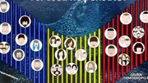 Sanremo 2019: è polemica sul grafico della classifica